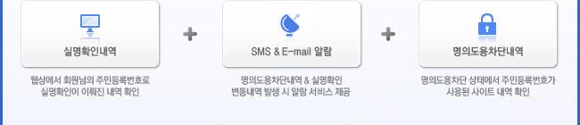 �Ǹ�Ȯ�γ���(���� ȸ����� �ֹε�Ϲ�ȣ�� �Ǹ�Ȯ���� �̷��� ���� Ȯ��) + �ǽð� SMS & E-mail �˶�(���ǵ������ܳ��� & �Ǹ�Ȯ��, �������� ��� �ǽð� �˶� ���� ����) + ���ǵ������ܳ���(���ǵ������� ���¿��� �ֹε�Ϲ�ȣ�� ���� ����Ʈ ���� Ȯ��)